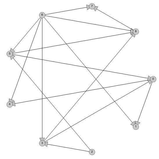 Topological Sort At Learninglover Learninglover